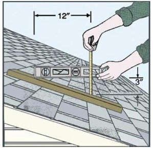 How to Measure Your Roof's Pitch
